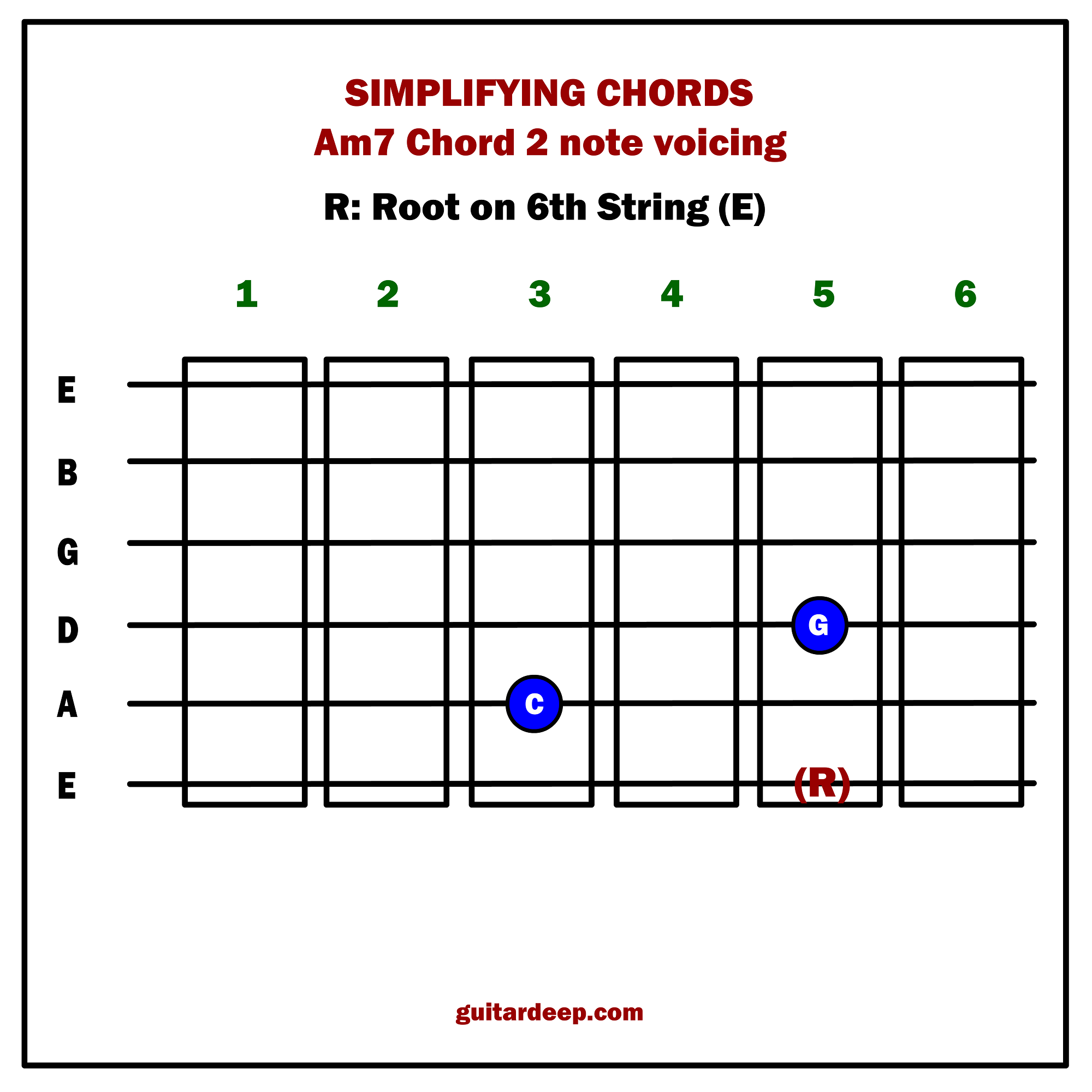 Lesson 07 Simplifying Guitar Chords Part 02 Guitar Deep