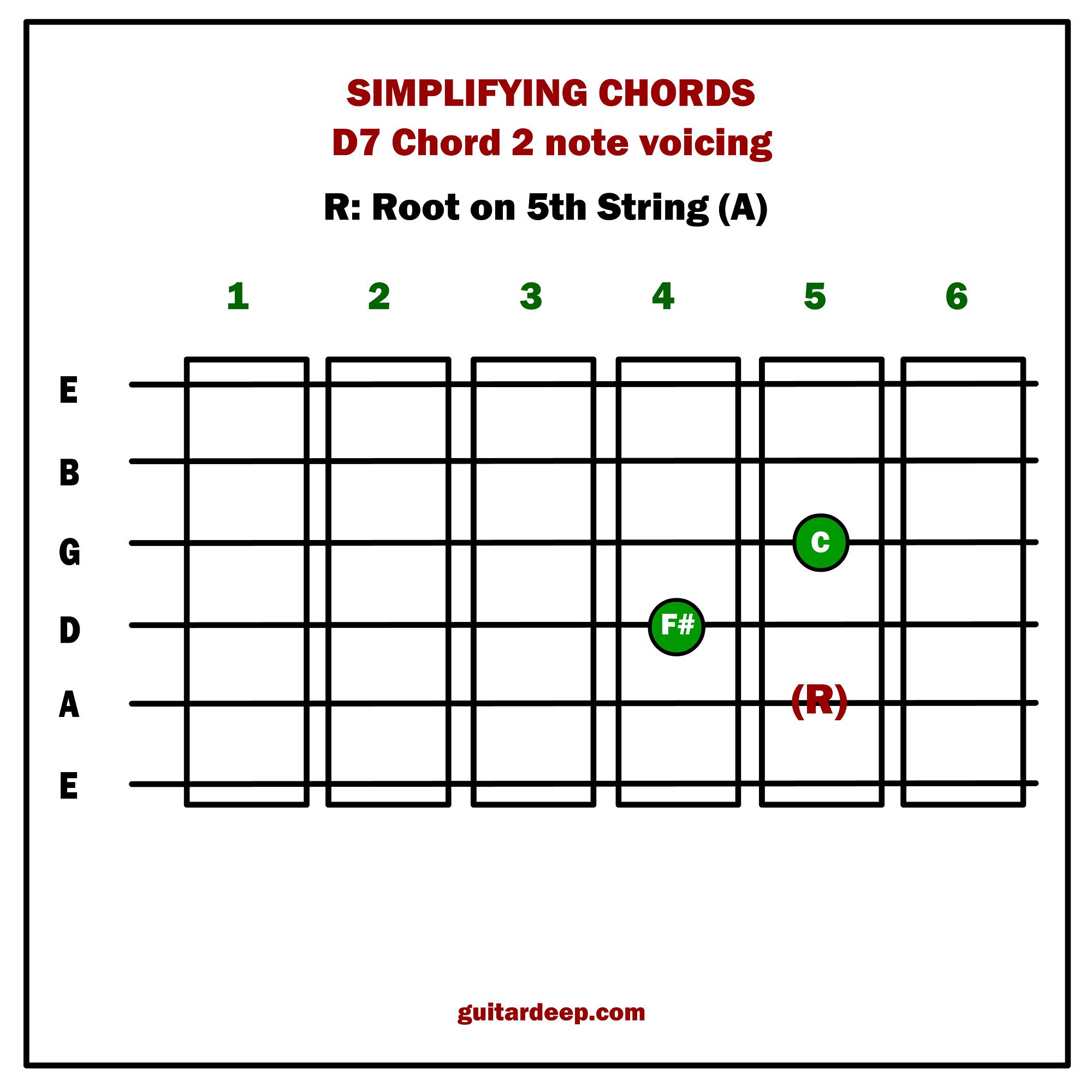 Lesson 07 Simplifying Guitar Chords Part 02 Guitar Deep