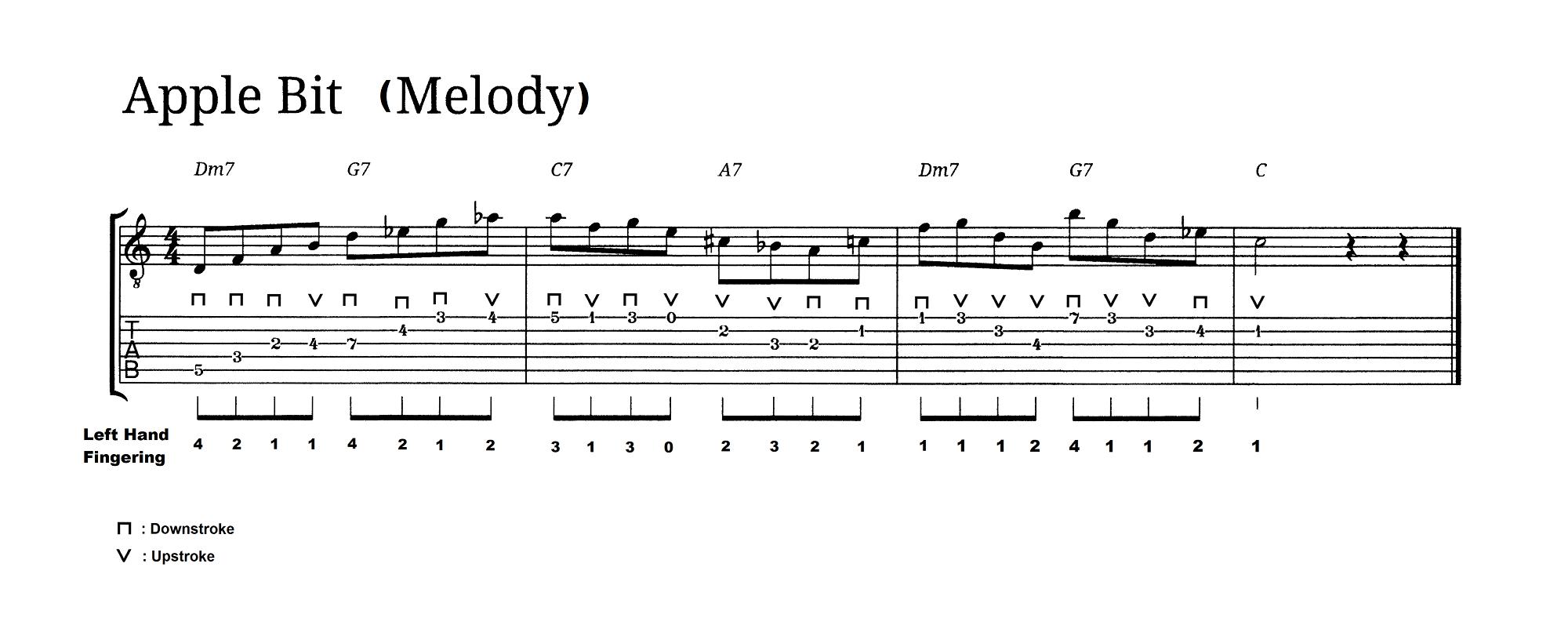 Chord Progressions Guitar Deep